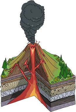 How to create a volcano for school project